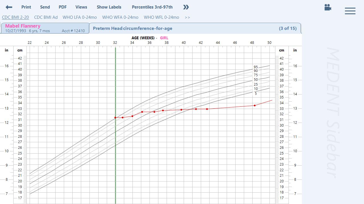 Preterm growth chart choice image chart design ideas index of meddownloadmedentvideosv220growth charts growth chart premi geenschuldenfo choice image nvjuhfo Choice Image